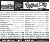 Valley City Automotive SALES in Clive